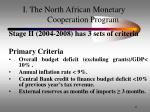 i the north african monetary cooperation program