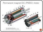 permanent magnet dc pmdc motor