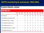 dots monitoring outcomes 1995 2005