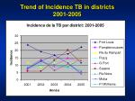 trend of incidence tb in districts 2001 2005