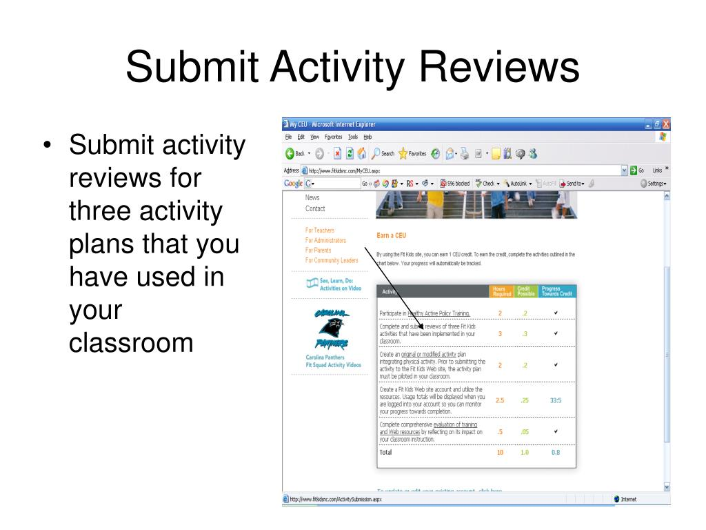 Submit Activity Reviews