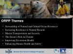 orpp themes