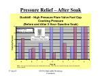 pressure relief after soak