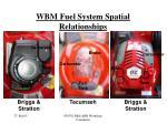 wbm fuel system spatial relationships