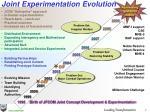 joint experimentation evolution