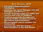 key targets 201010
