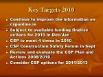 key targets 201012