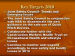 key targets 20108