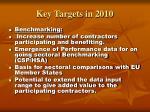 key targets in 2010
