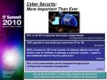 cyber security more important than ever