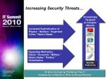 increasing security threats