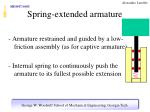 spring extended armature