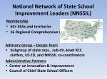 national network of state school improvement leaders nnssil7