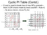 cyclic pi table contd20