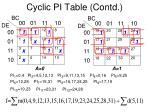 cyclic pi table contd21