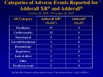 categories of adverse events reported for adderall xr and adderall october 28 2004 november 28 2005