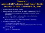 summary adderall xr adverse event report profile october 28 2004 november 28 2005