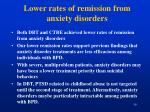 lower rates of remission from anxiety disorders