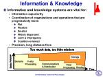 information knowledge13