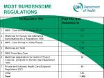 most burdensome regulations