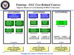 training dau cost related courses supports business cost estimating dawia certification
