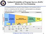 updated probability of program success pops metrics for cost estimating