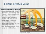i can creates value