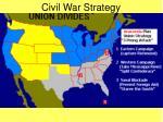 civil war strategy