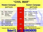 civil war33