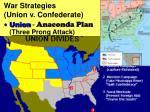 war strategies union v confederate