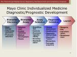 mayo clinic individualized medicine diagnostic prognostic development