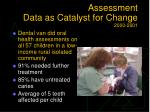 assessment data as catalyst for change 2000 20019
