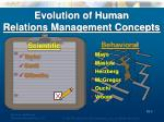 evolution of human relations management concepts