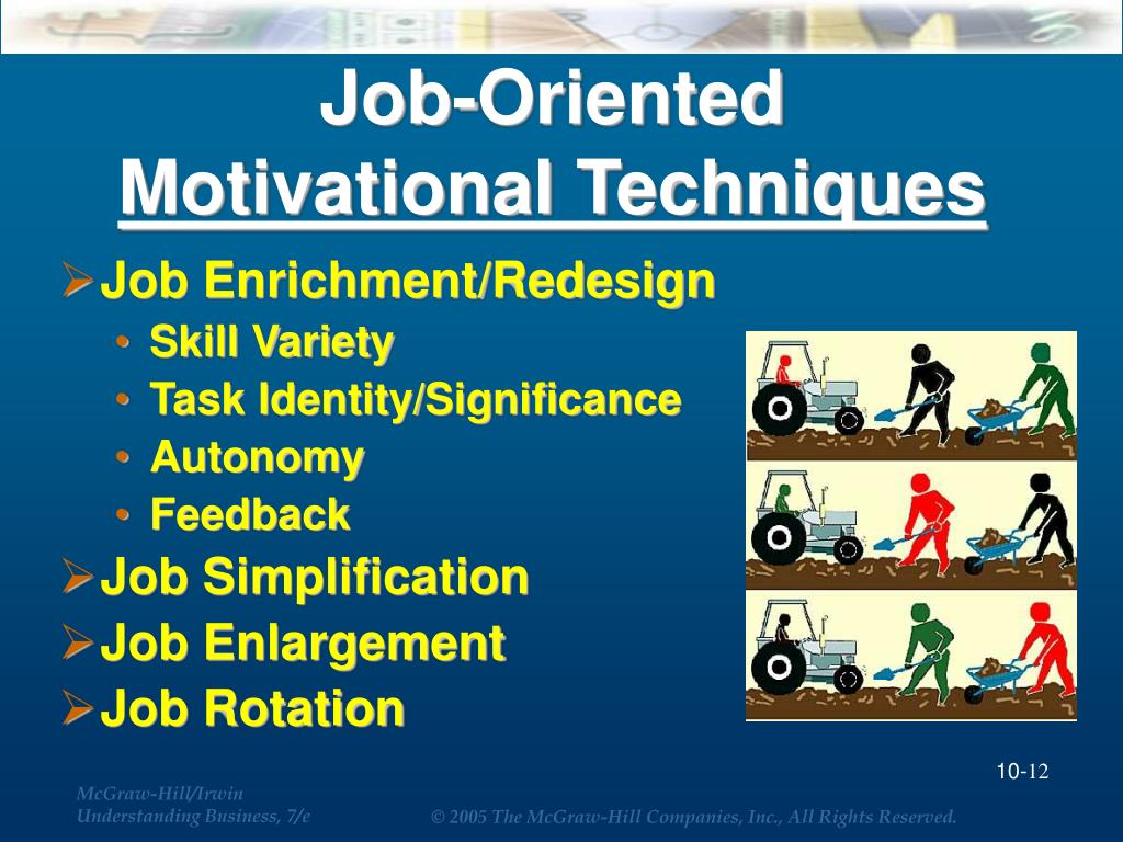 Job-Oriented