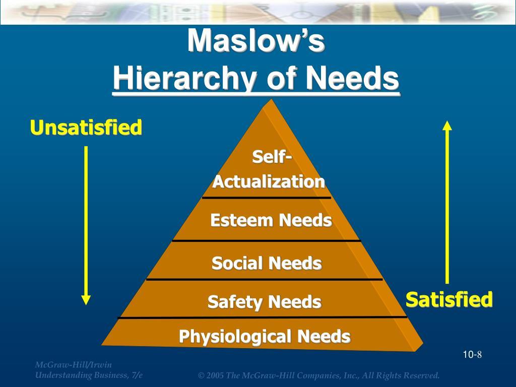 Maslow's