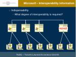 microsoft interoperability information