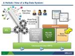 a holistic view of a big data system