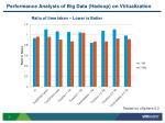 performance analysis of big data hadoop on virtualization