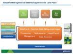 simplify hetrogeneous data management via data paas