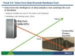 trend 3 3 value from data exceeds hardware cost