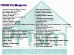 prism participants