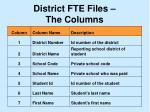 district fte files the columns