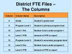 district fte files the columns43