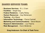 shared services teams