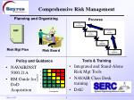 comprehensive risk management