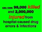 cdc 1998 98 000 killed and 2 000 000 injured from hospital caused drug errors infections