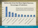 online ads drive the most digital revenue percentage of publishers