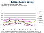 russia eastern europe