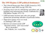 the 1955 regime ldp political dominance