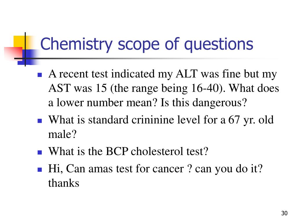 Chemistry scope of questions